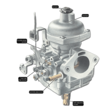 A-stromberg-carburettor.png